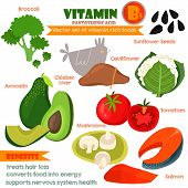 stock photo of avocado  - Vitamins and Minerals foods Illustrator set 9 - JPG