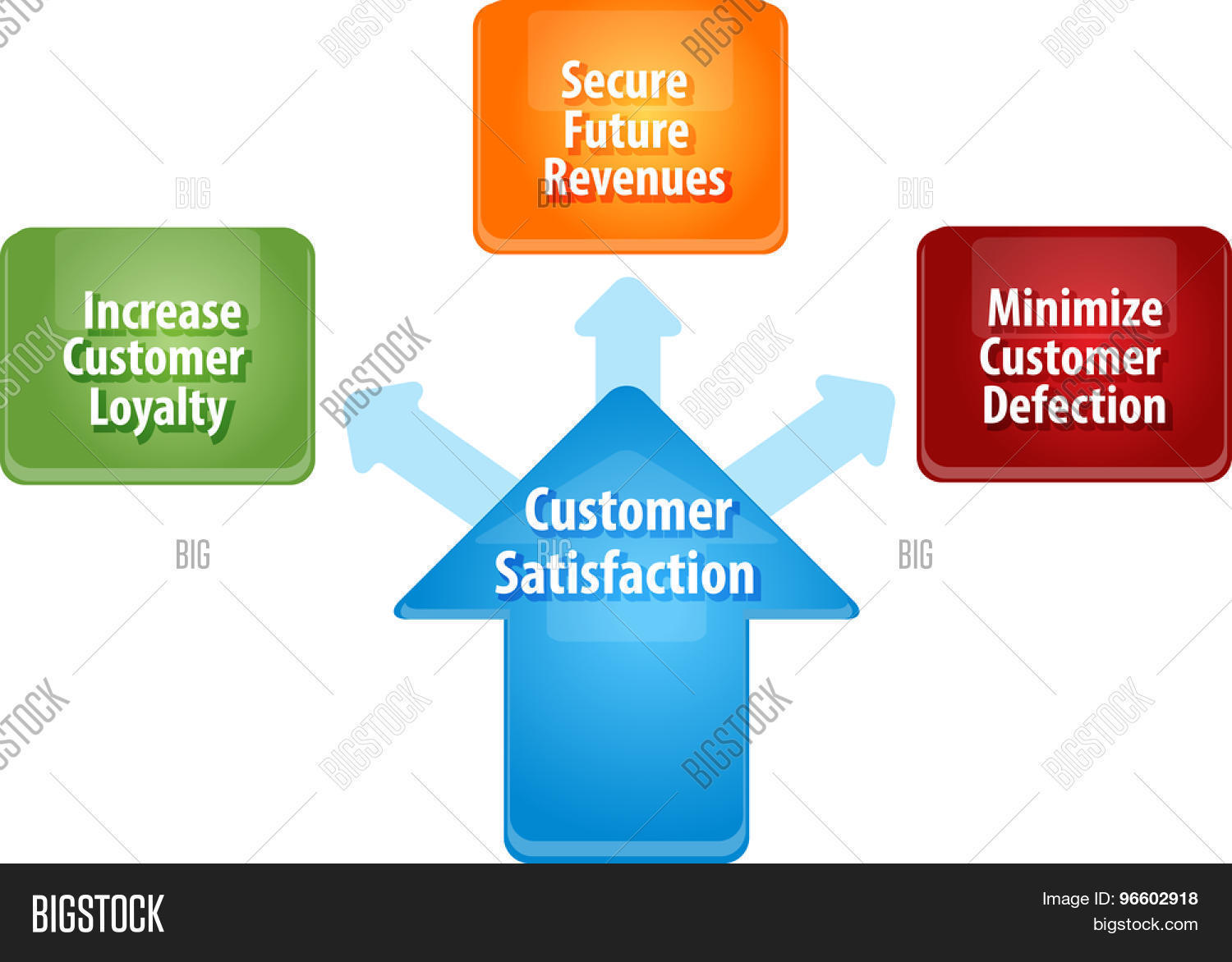 Business Strategy Concept Vector & Photo | Bigstock