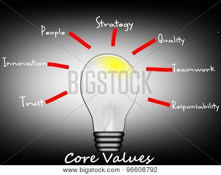 core values with lamp and light, business symbol