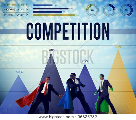 Competition Compettitive Marketing Race Solution Concept