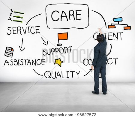 Care Insurance Healthcare Protection Security Concept
