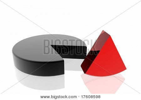 Graph of success isolated in the white background