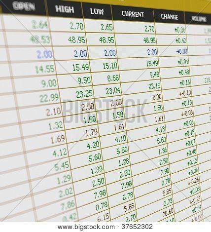 Stock Market Rates
