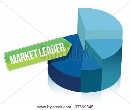 Pie Chart Market Leader Illustration