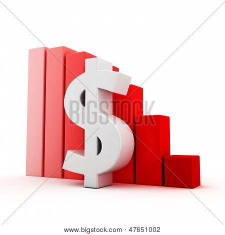 Dollar Recession