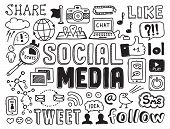 picture of  media  - Hand drawn vector illustration set of social media sign and symbol doodles elements - JPG