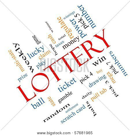 Lottery Word Cloud Concept Angled