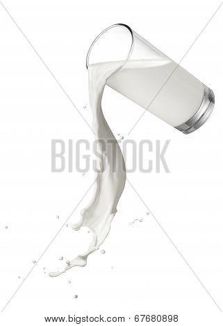 Spilling Milk