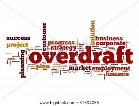 Overdraft Word Cloud