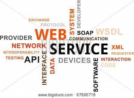 Word Cloud - Web Service