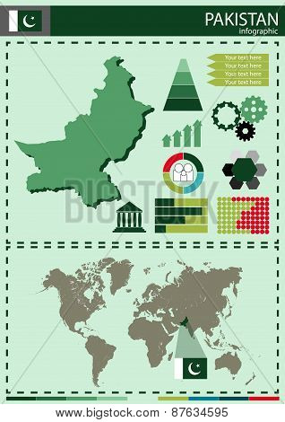 Vector Illustration Pakistan Country Nation National Culture Concept