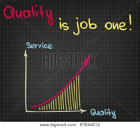 Quality is job one