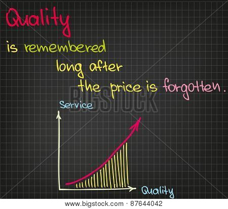 Quality is remembered