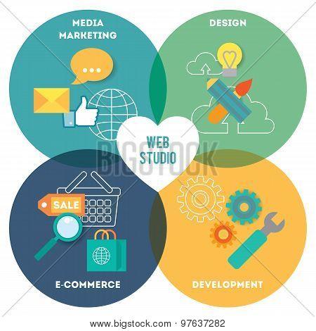 Flat design modern vector illustration.  Internet-marketing.