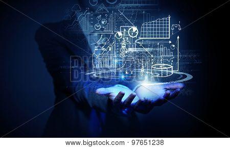 Presenting technologies