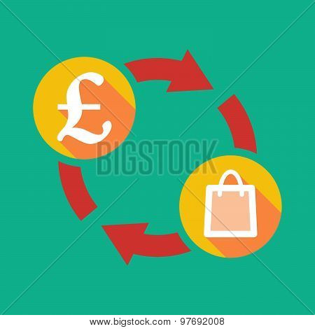 Exchange Sign With A Pound Sign And A Shopping Bag