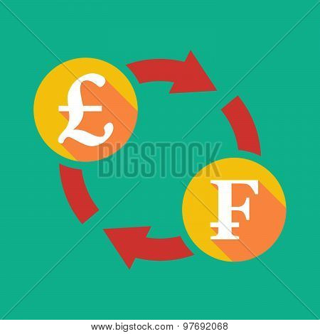 Exchange Sign With A Pound Sign And A Swiss Franc Sign