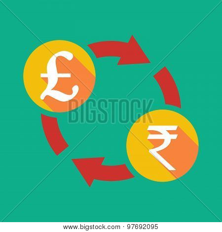 Exchange Sign With A Pound Sign And A Rupee Sign