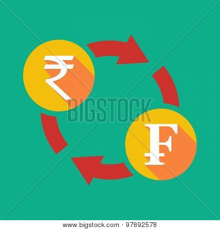 Exchange Sign With A  Rupee Sign And A Swiss Franc Sign