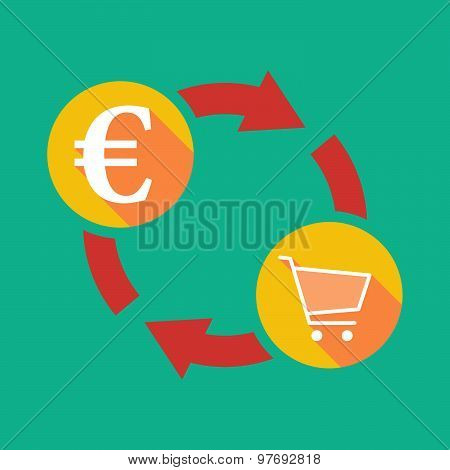 Exchange Sign With An Euro Sign And  A Shopping Cart