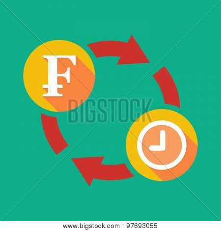 Exchange Sign With A Swiss Franc Sign And A Clock