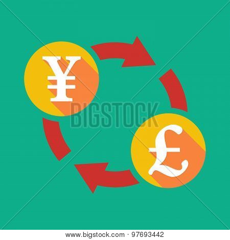 Exchange Sign With A Yen Sign And A Pound Sign