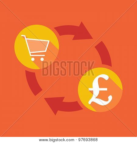 Exchange Sign With A Shopping Cart And A Pound Sign