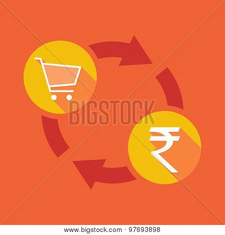 Exchange Sign With A Shopping Cart And A Rupee Sign