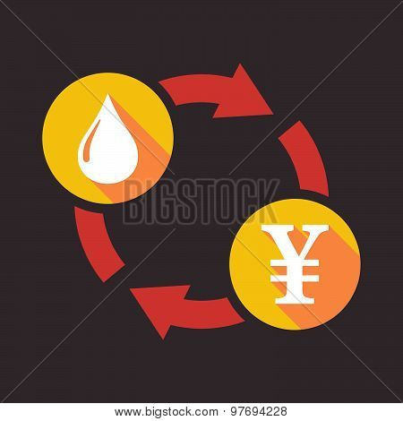 Exchange Sign With A Fuel Drop And A Yen Sign