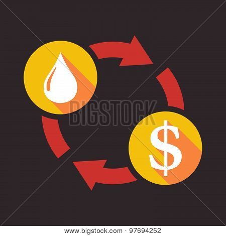 Exchange Sign With A Fuel Drop And A Dollar Sign