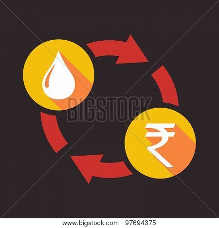Exchange Sign With A Fuel Drop And A Rupee Sign