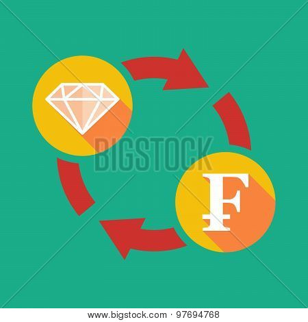 Exchange Sign With A Diamond And A Swiss Franc Sign
