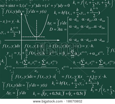 Mathematics background