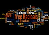 Free Radicals, Word Cloud Concept 3 poster