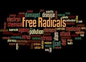 Free Radicals, Word Cloud Concept 4 poster