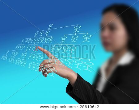 manager selecting employee who fired from virtual interface for human resource concept