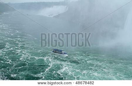 Nagara Falls, Ontario, Canada
