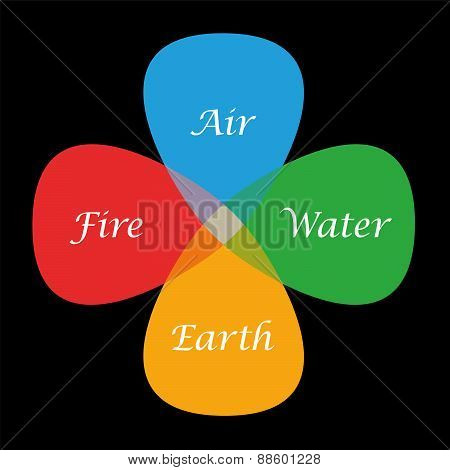 Fire Air Water Earth Colors