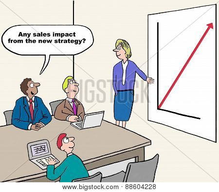 Strategy Impact On Sales