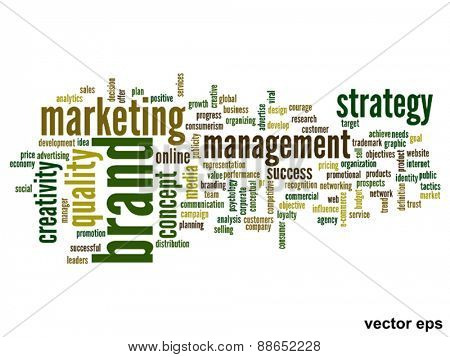 Vector eps concept or conceptual abstract business word cloud or wordcloud isolated on white background