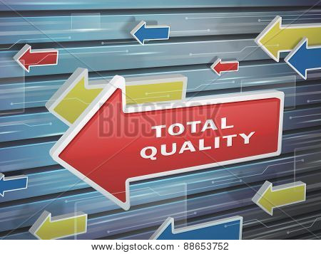 Moving Red Arrow Of Total Quality Words