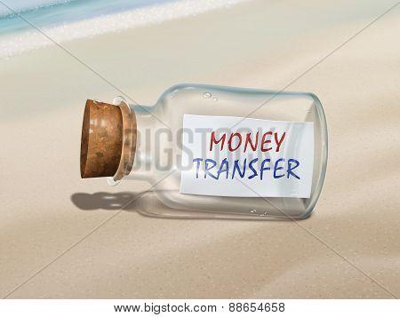 Money Transfer Message In A Bottle