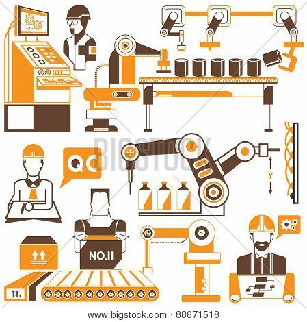 industrial robot and manufacturing process