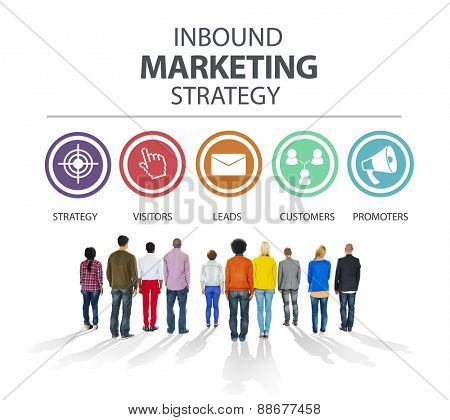 Inbound Marketing Strategy Advertisement Commercial Branding Concept