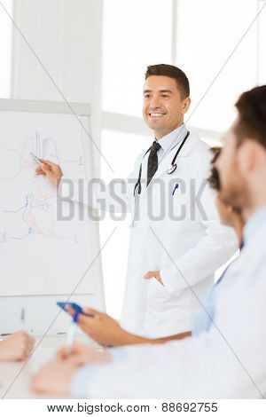 hospital, profession, medical education, people and medicine concept - group of happy doctors meeting on presentation at hospital