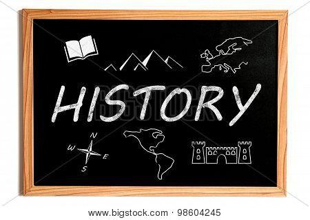 History Chalkboard