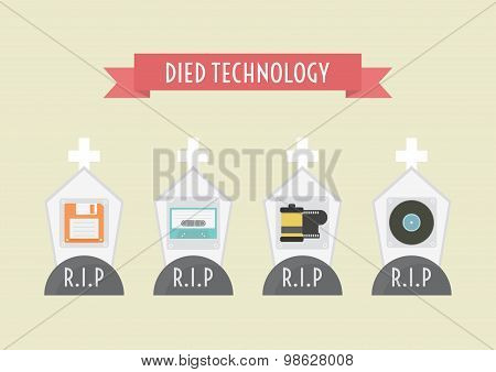Died Technology