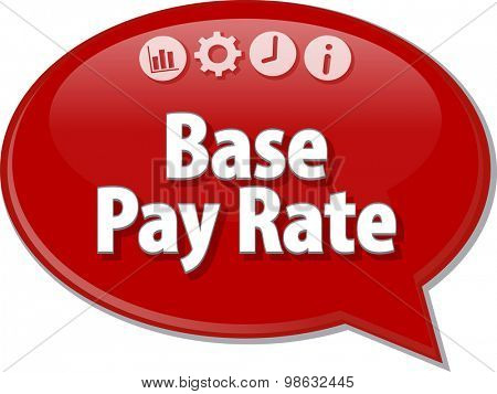 Speech bubble dialog illustration of business term saying Base Pay Rate