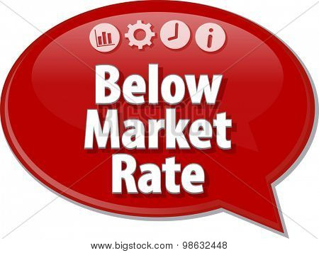 Speech bubble dialog illustration of business term saying Below Market Rate
