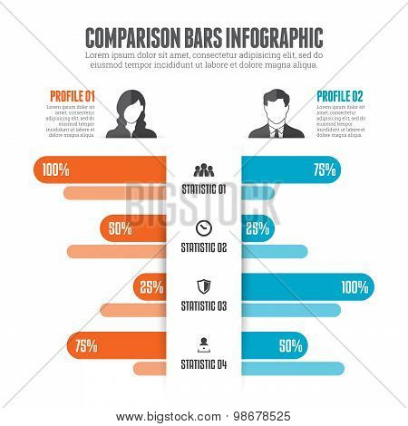 Comparison Bars Infographic
